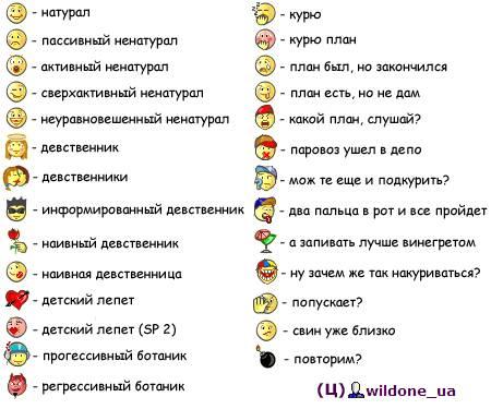 eroticheskaya-rasshifrovka-smaylov